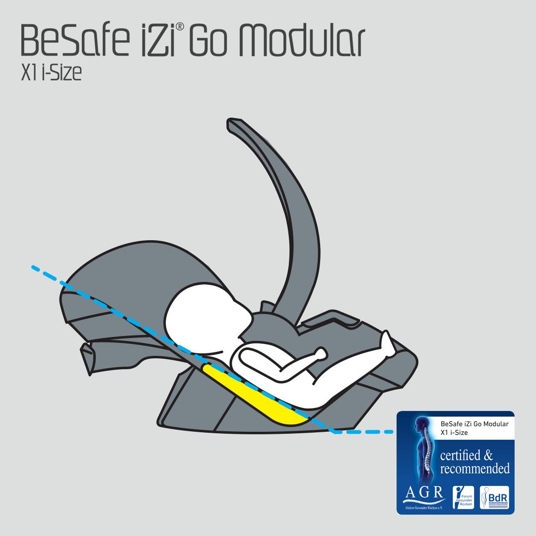 BeSafe iZi Go Modular X1 i-Size